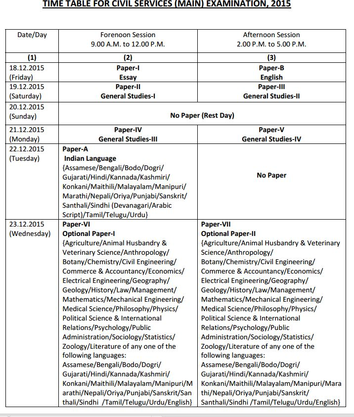 exam syllabus of upsc