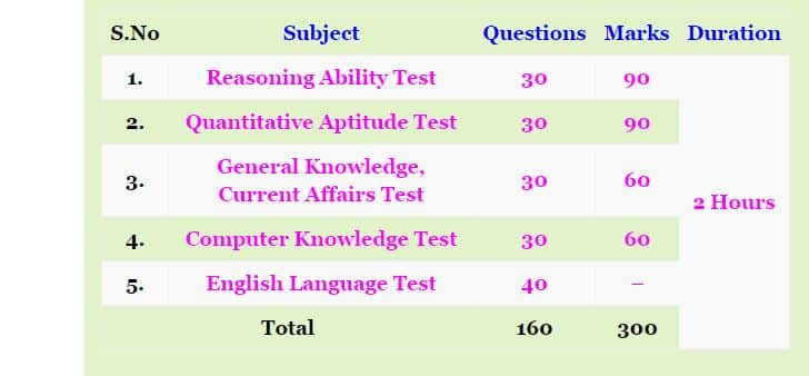 syllabus marketing and exam prepare questions Our experts have carefully maintained exam structure, syllabus,  these candidates to prepare the best quality questions for the  on real exam questions,.