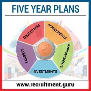 Five year Plans of India   List of Five Years Plans